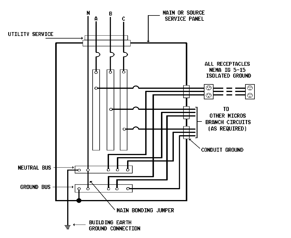 Figure 2: Alternate AC Power System Panel Wiring